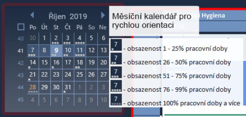 EB_prac_doba_2